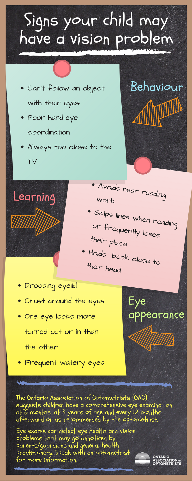 Infographic for child's vision problems