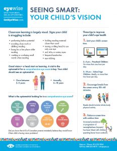 Poster with tips about children's eye sight